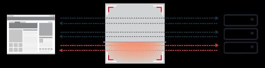 Identify Bot Attack Indicators