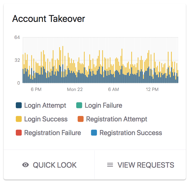 web traffic console account takeover